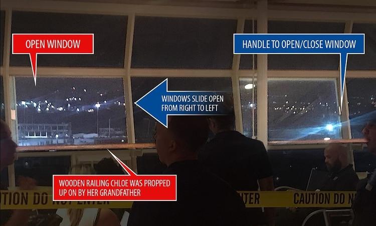 Foto usada como prueba por la familia. Izquierda muestra ventana abierta y derecha cerrada