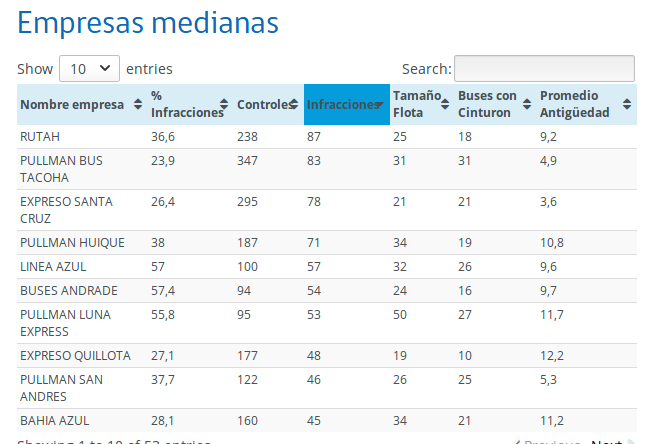 www.fiscalizacion.cl