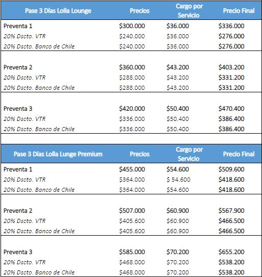 precios-lollapalooza-chile-2020-2