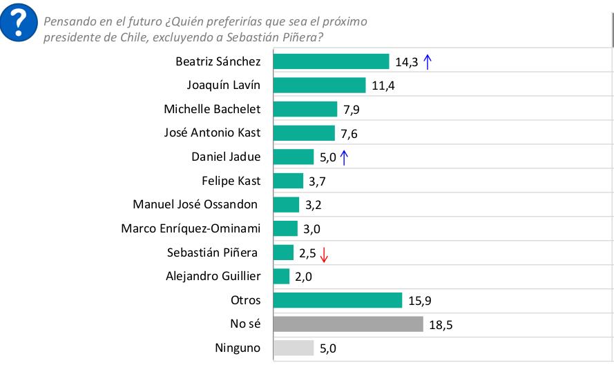 Pulso Ciudadano | Junio 2019