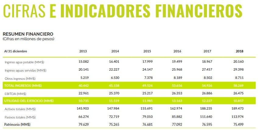 Diario El Financiero