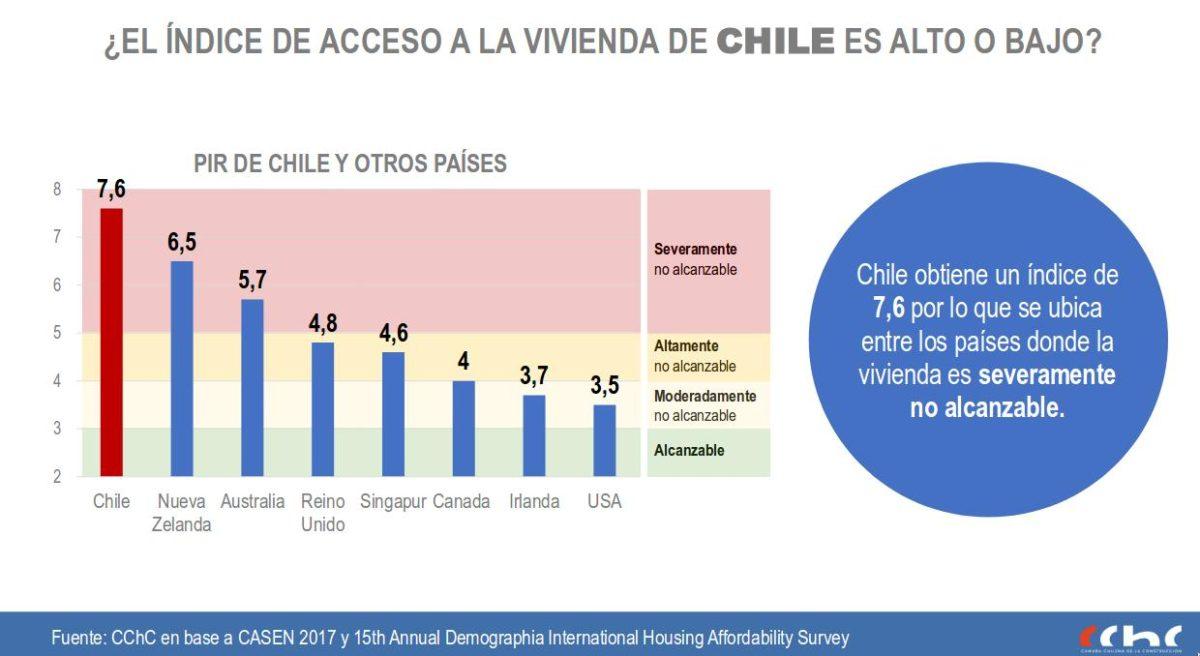 crisis-de-acceso-1