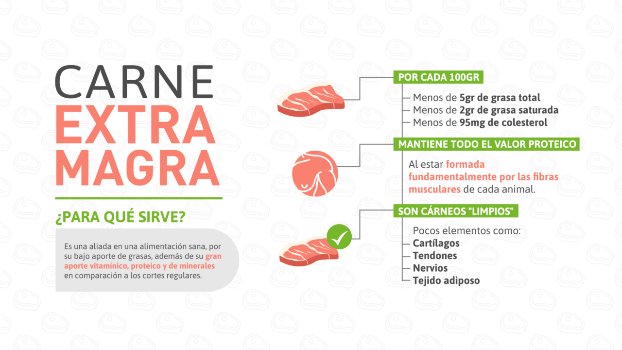 Carne extra magra