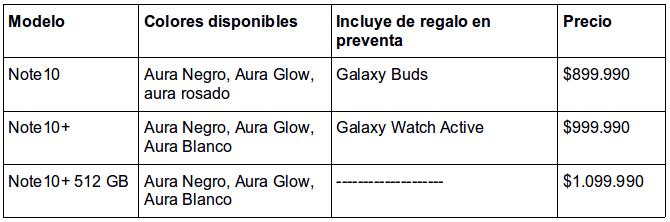 samsung-galaxy-note10-venta-en-chile-precio