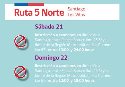 ruta-5-norte-vuelta