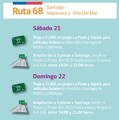 ruta-68-vuelta