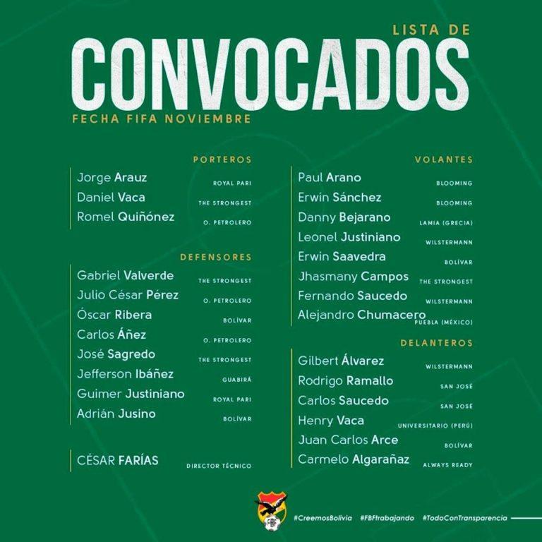 Facebook selección boliviana