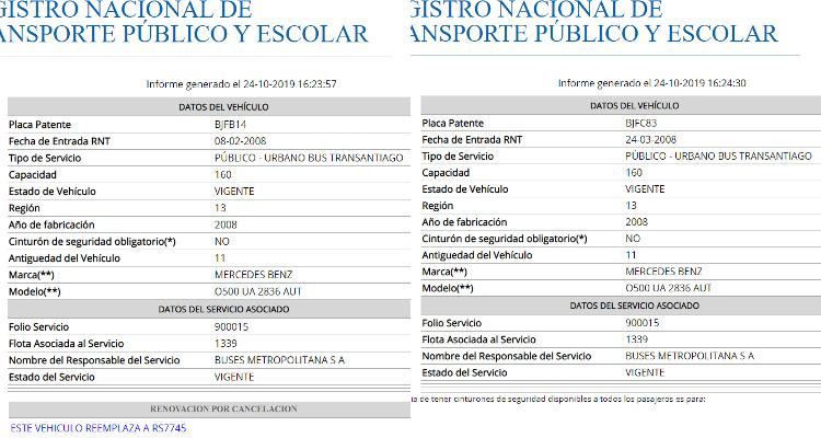 Registro Nacional de Transporte Público y Escolar