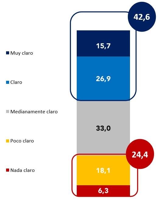 Pulso Ciudadano