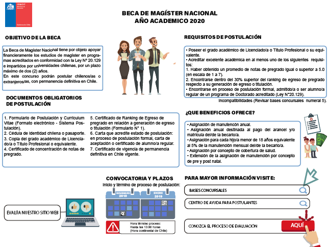 Beca Magíster | Conicyt.cl