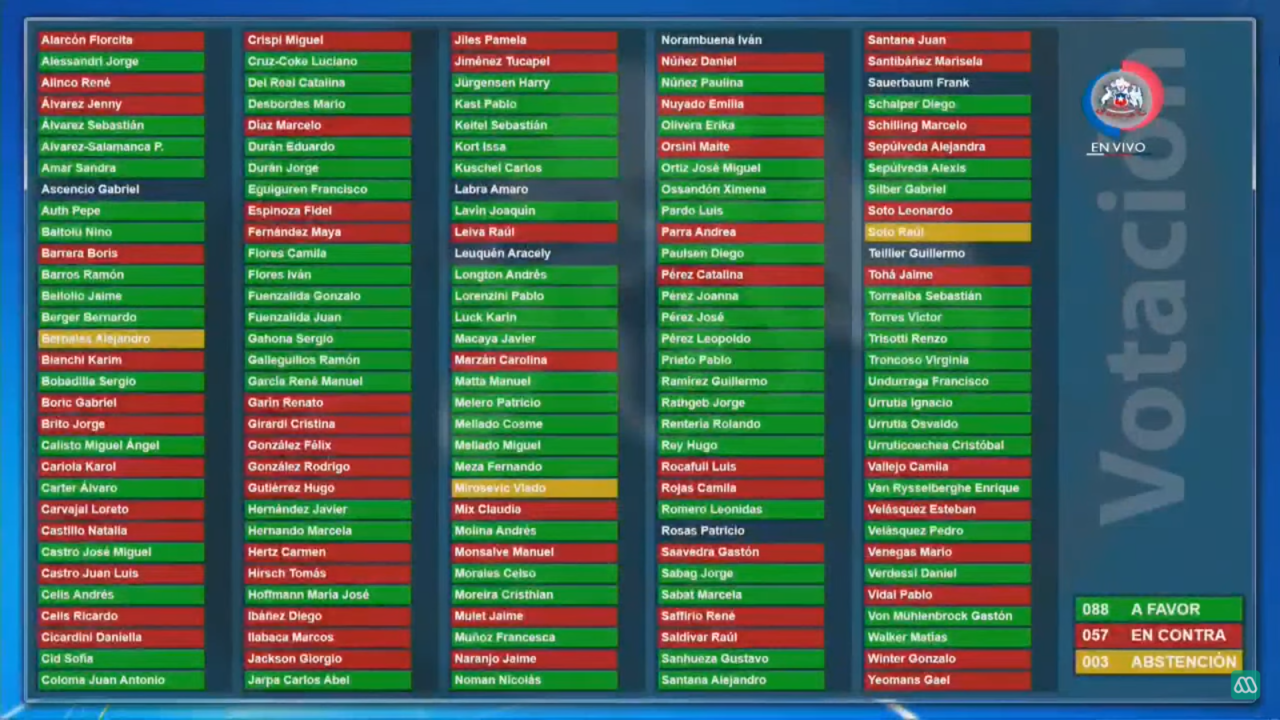 Quinta Votación