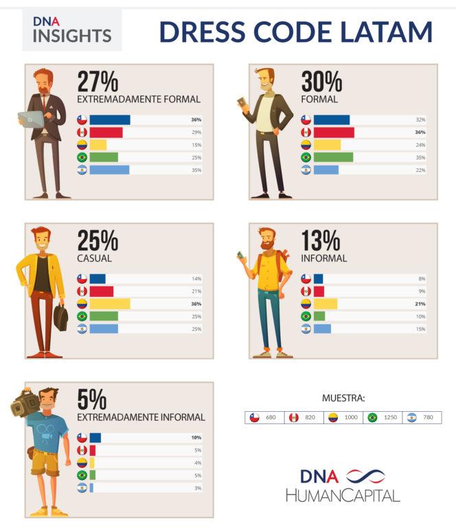 Prensa DNA HUMAN CAPITAL