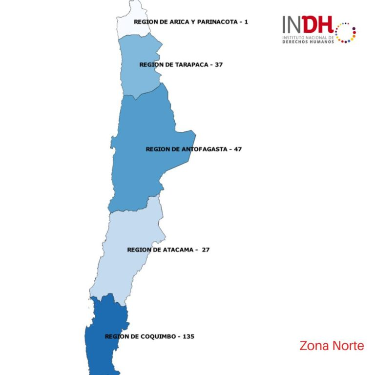 indh-1