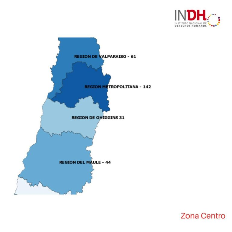 indh-2