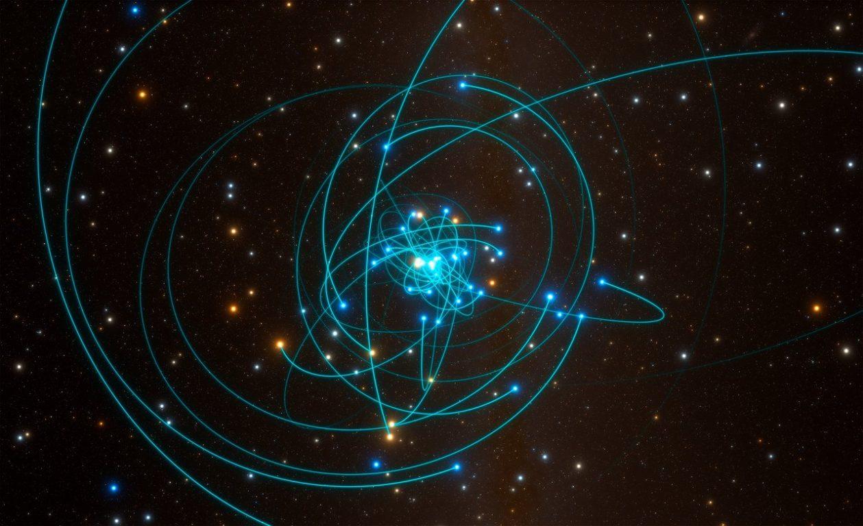 Órbitas de las estrellas alrededor del agujero negro del centro de la Vía Láctea | ESO