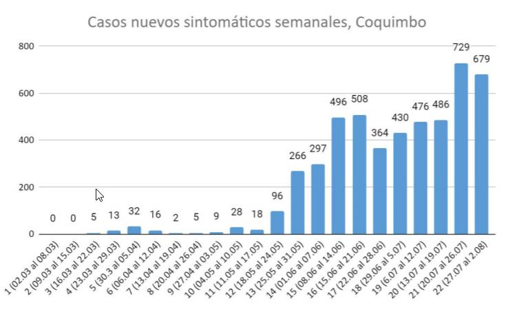 6-coquimbo