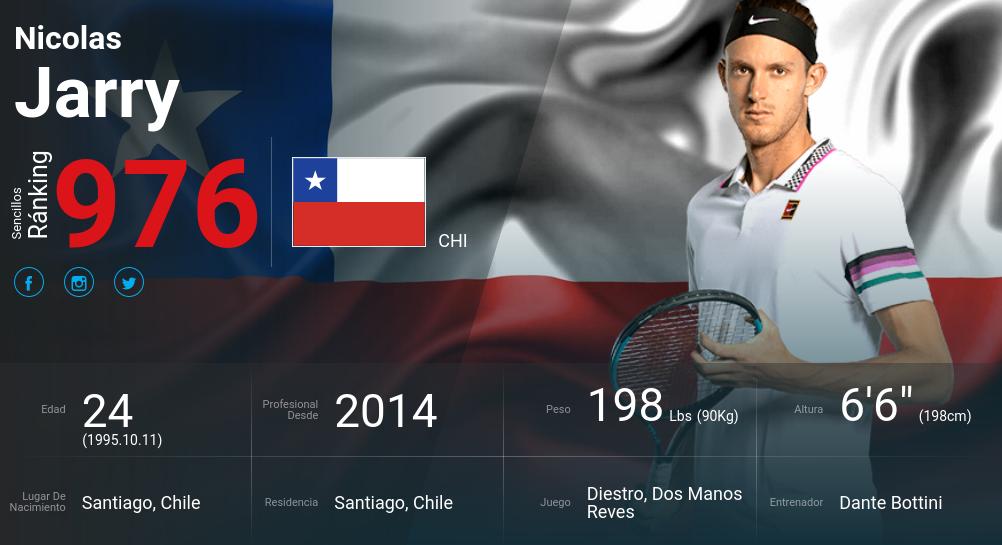 Captura | Ranking ATP
