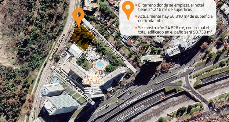 Hotel Sheraton, Diario Financiero (c)