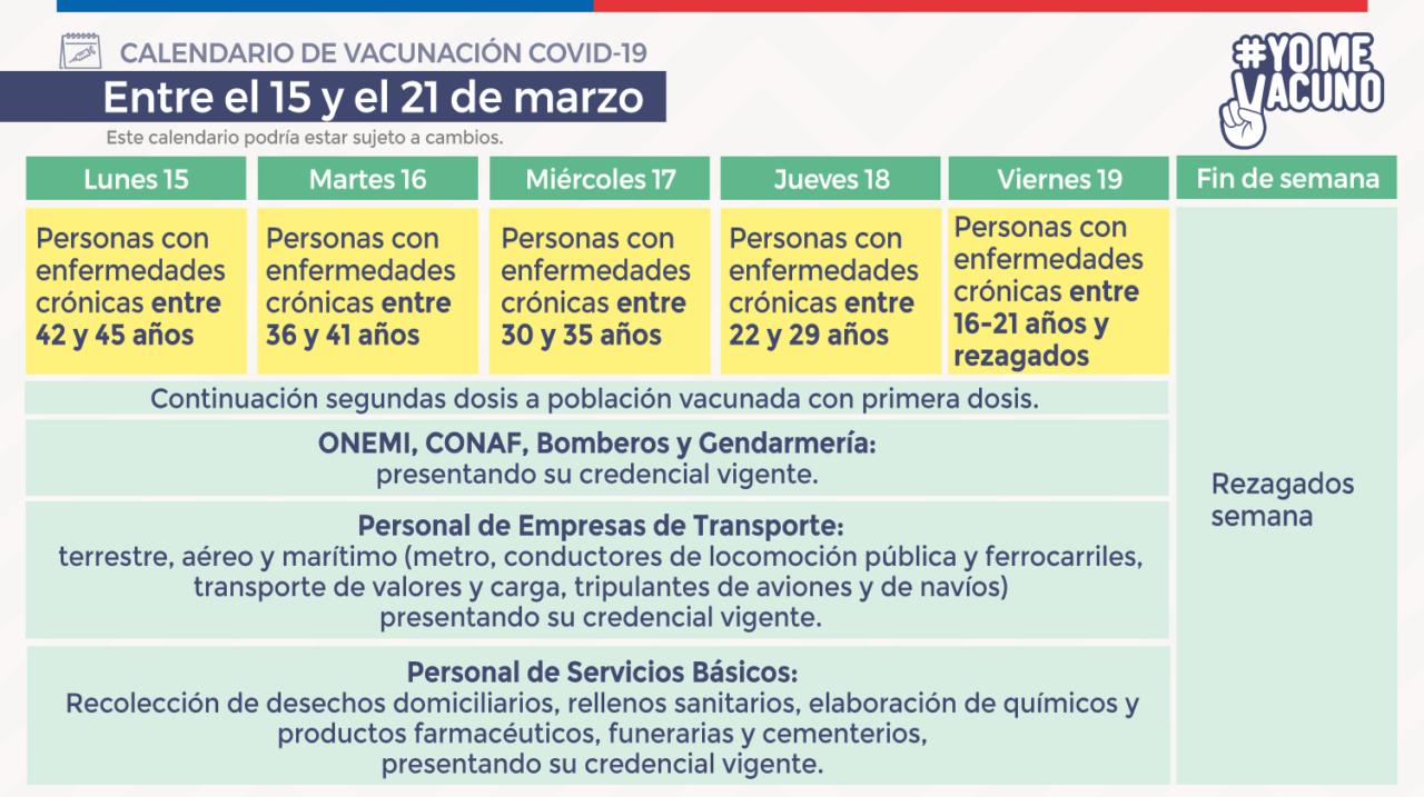 Calendario de Vacunación Minsal