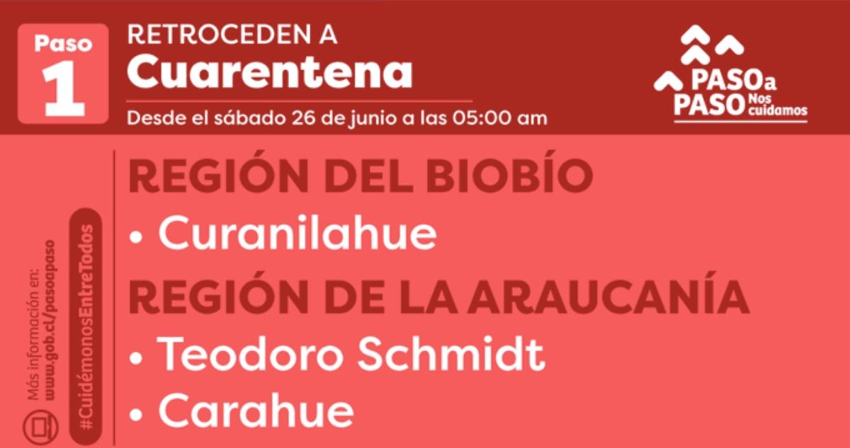 Comunas que retroceden a Cuarentena