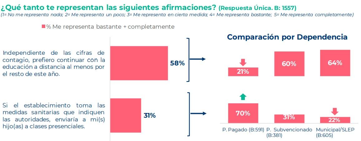encuesta-estamos-conectados-ipsos-chile-educacion-2020