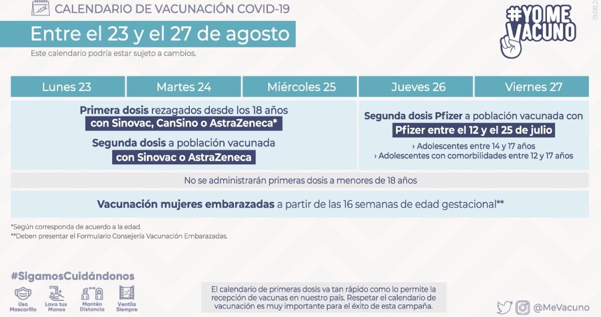 calendario vacunación covid-19