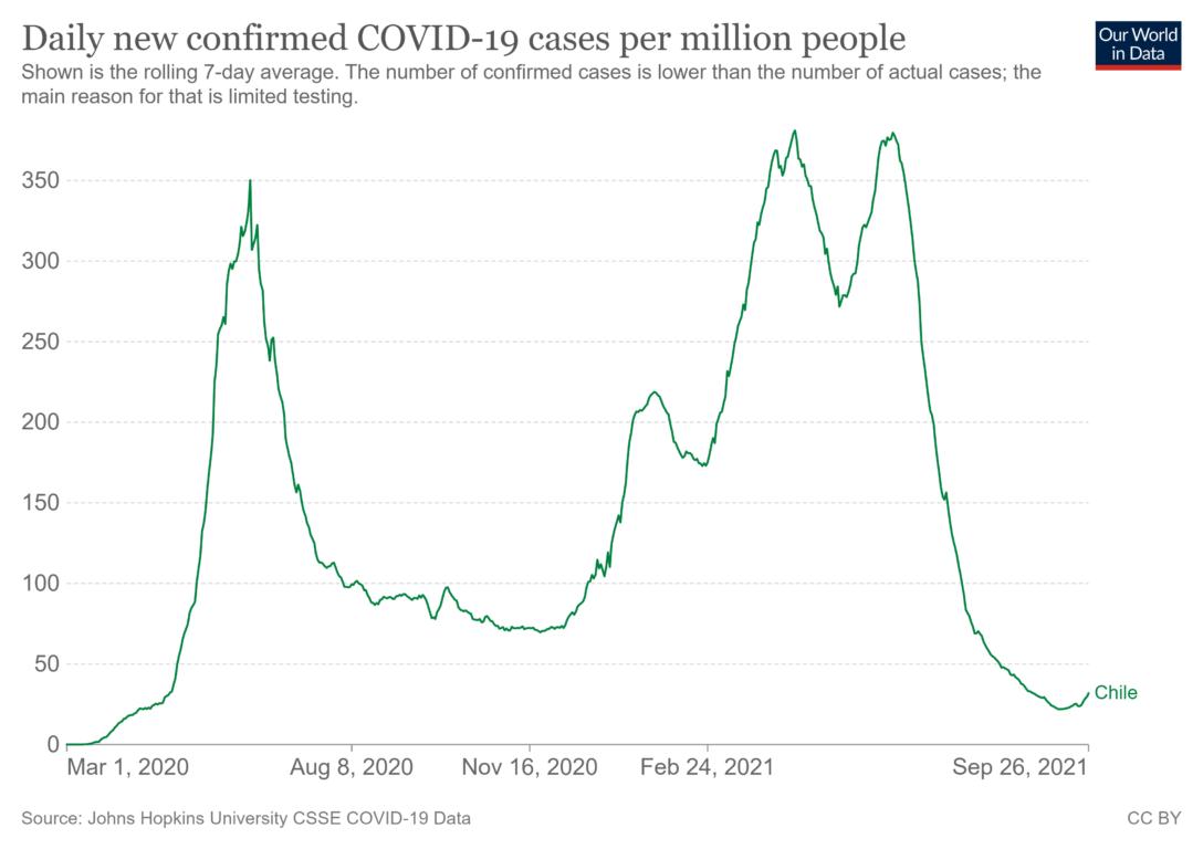 coronavirus-data-explorer (59)