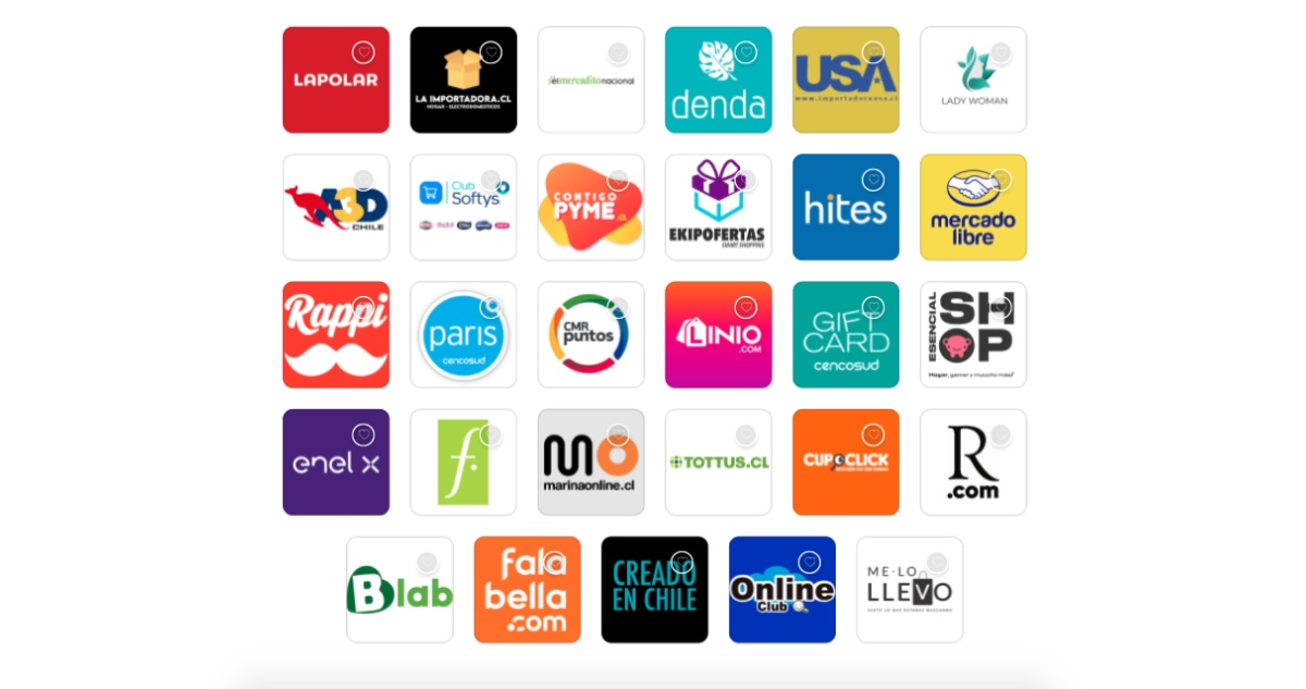 Multitiendas Cybermonday Chile 2021